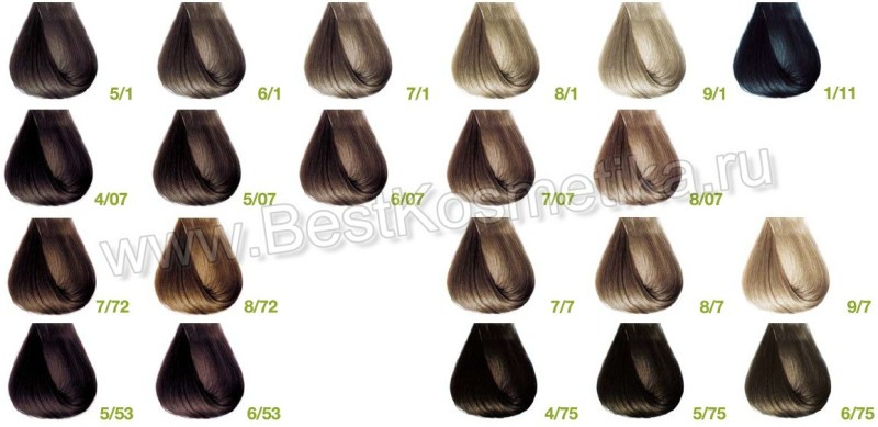 Палитра краски BBCOS с Кератином Без Аммиака для волос Keratin Color