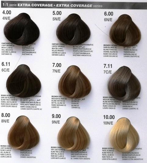 фото палитры Dikson Color Extra Coverage Краска для седых волос